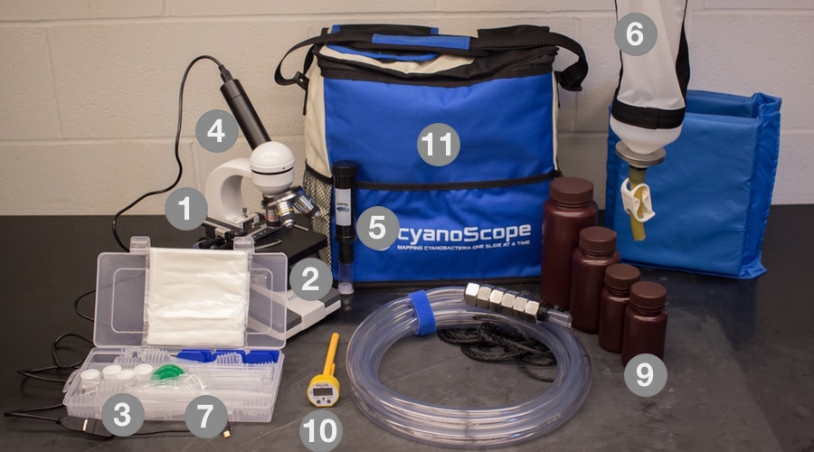 cyanoScope equipment | the kit